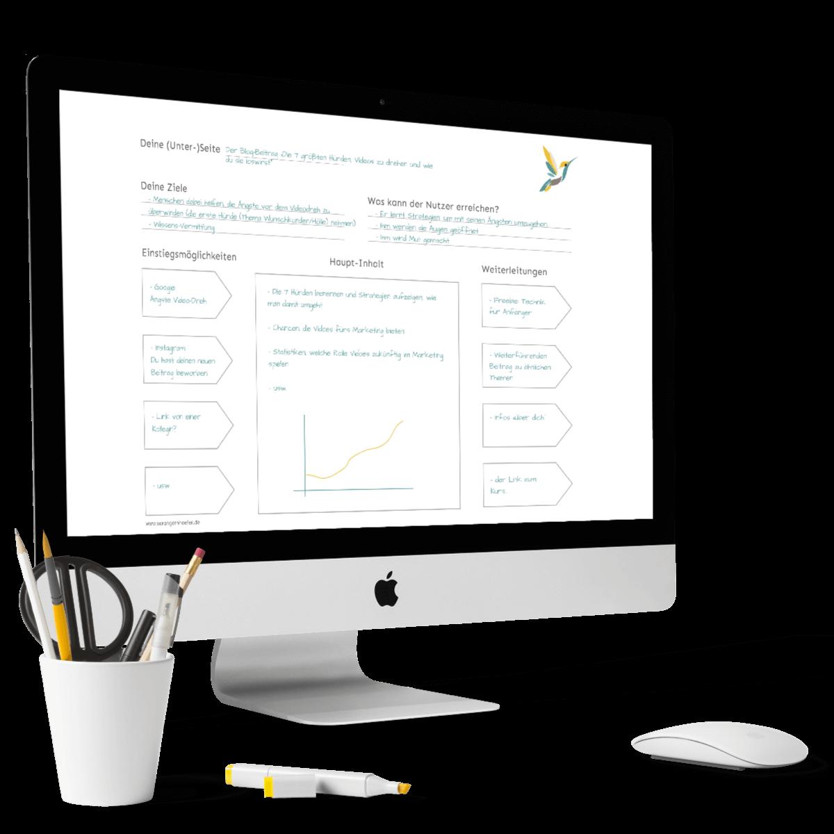 Aufbau eines Online-Business – Website-Konzept